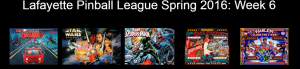 LPLs16w6games