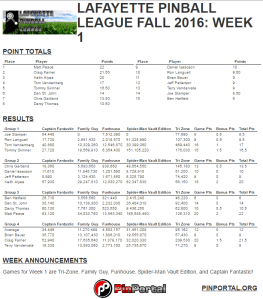 Fall season week 1 standings