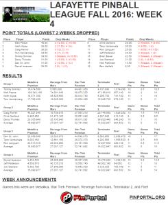 LPL Fall 16 Week 4 Standings