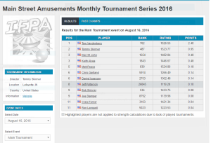 august-monthly-tournament-ifpa