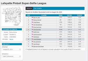 august-selfied-league-ifpa