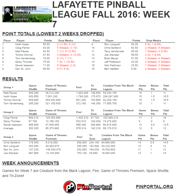 lpl-fall-16-week-7-standings