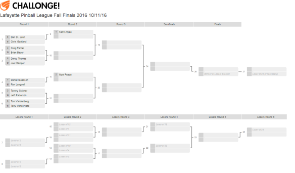 fall-16-finals-bracket