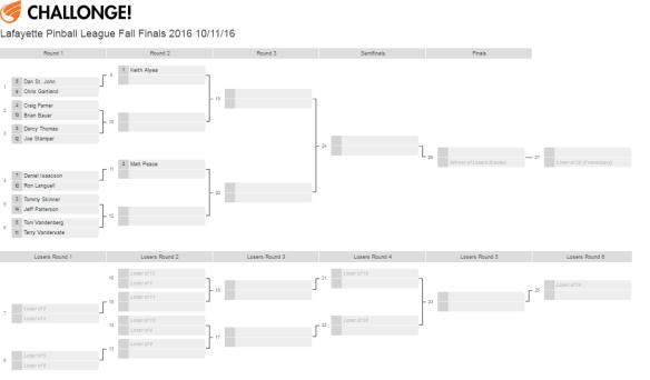 fall-16-finals-bracket
