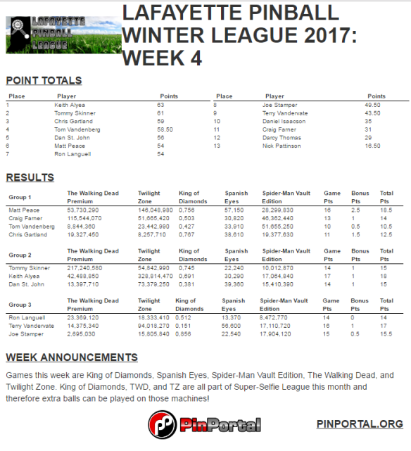 lpl-winter-2017-week-4-standings