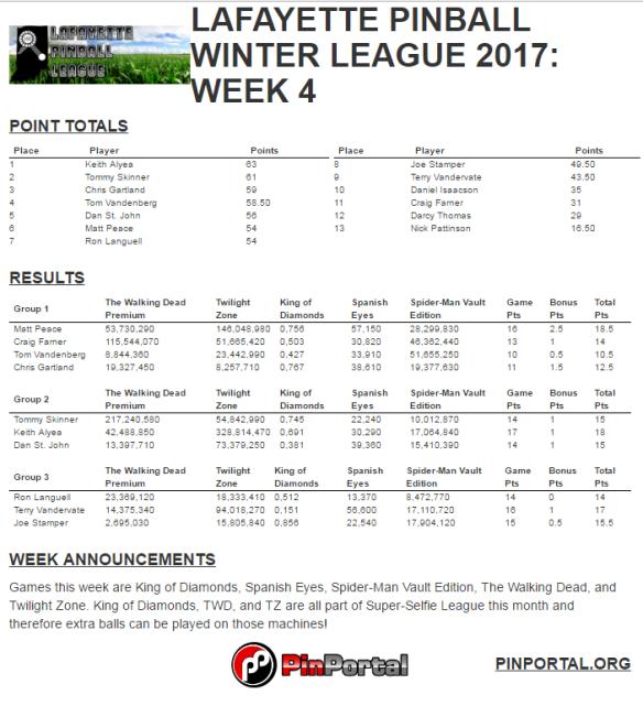 lpl-winter-2017-week-4-standings