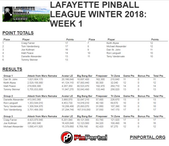 lpl winter 2018 week 1 results.PNG