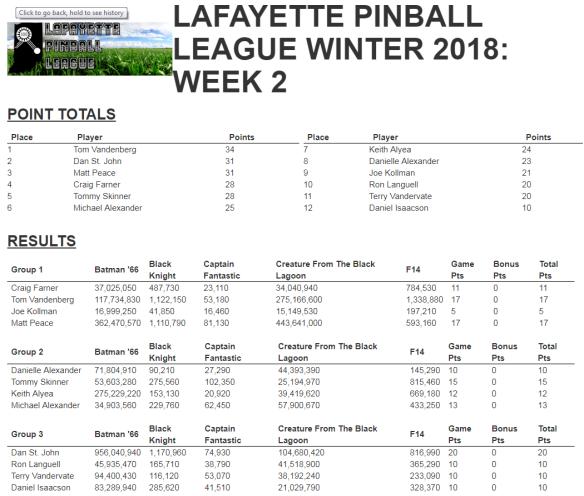 lpl winter 2018 week 2 results