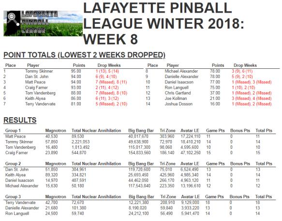 lpl winter 2018 week 8 results