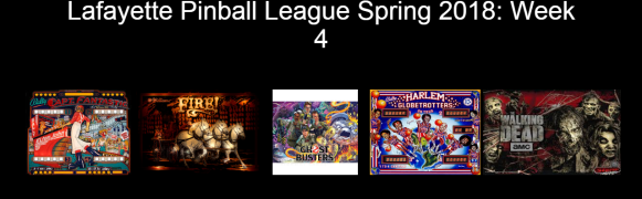LPL spring 2018 week 4 games