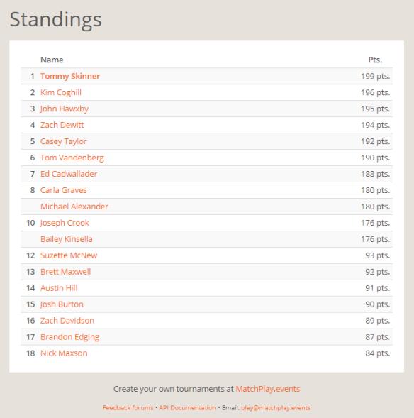 Ocotber Standings.PNG