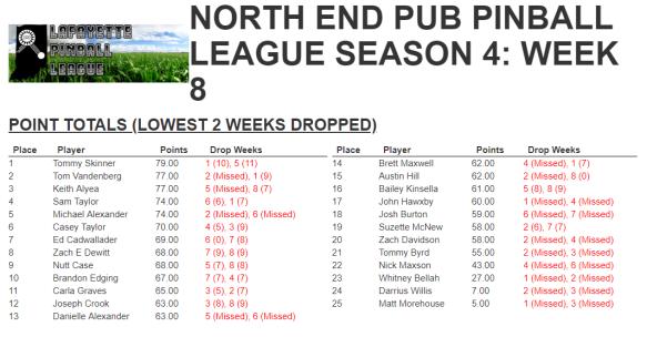 Week 8 standings.PNG