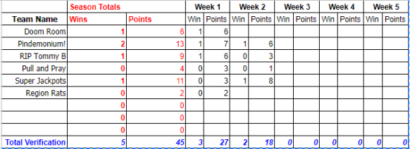 Team League Standings